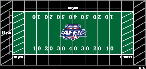 SDAFFL Field