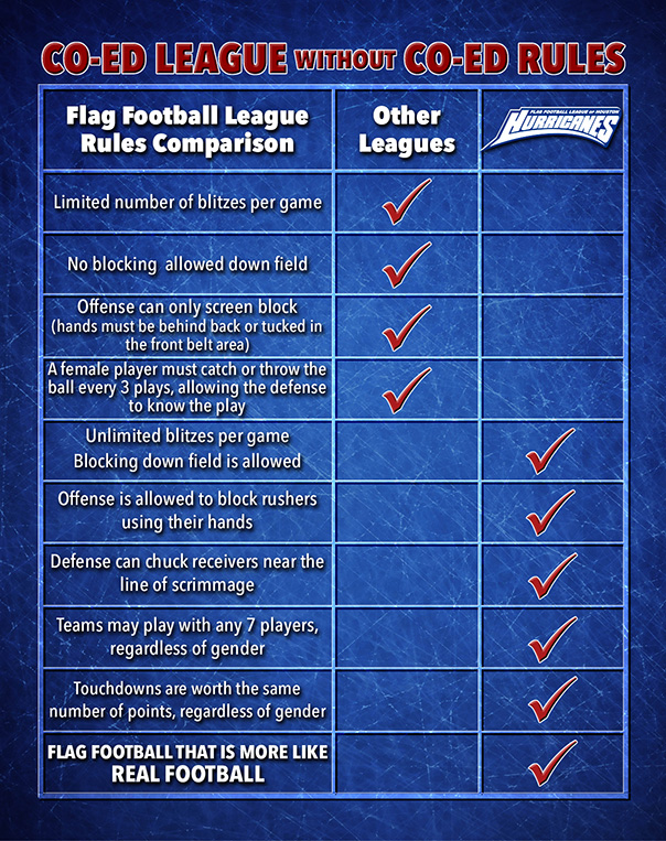 Hurricanes Flag Football League