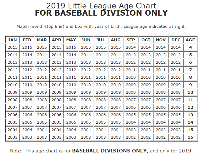 2019 Dixie LL - Spring Baseball/Softball League : Houston