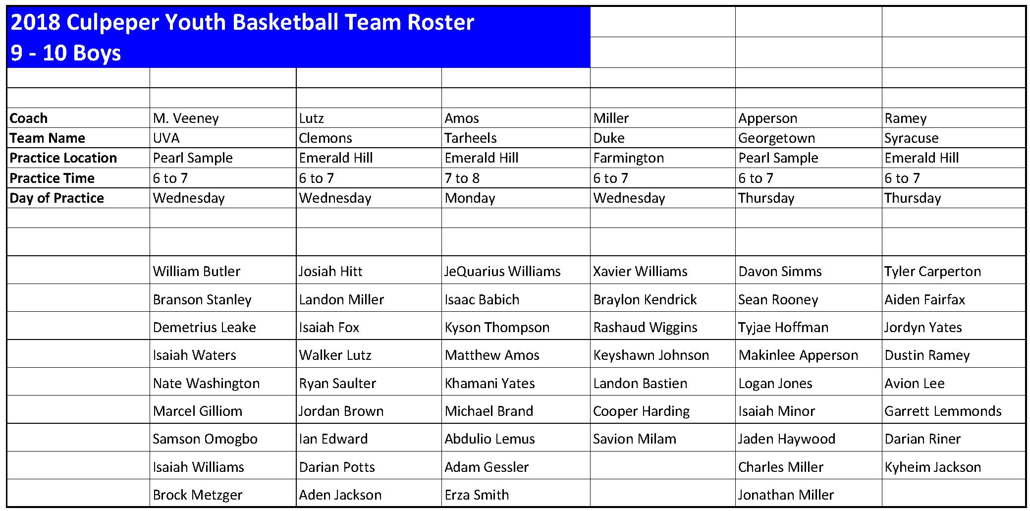 CYB Teams by Division : Culpeper Youth Basketball